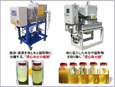 油水分離装置