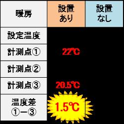 20171209