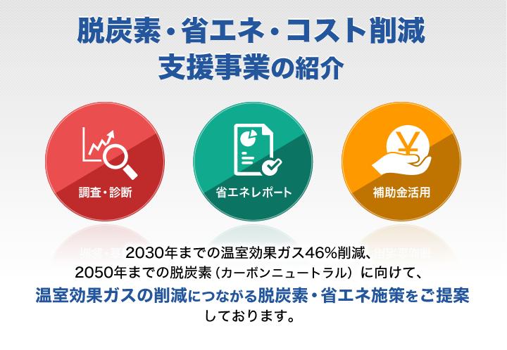 省エネ・コスト削減支援事業の紹介